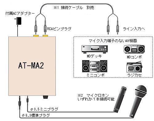 マイクアンプのプラグインパワースイッチに関して