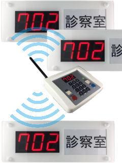 病院待合室に設置する番号表示器と送信機の通信距離に関して