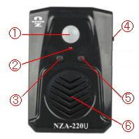 NZA-220U 各部の名称および操作方法
