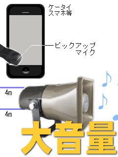 スマフォ着信音スピーカーのコードを50m延長